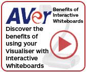 AVer Whiteboards Video