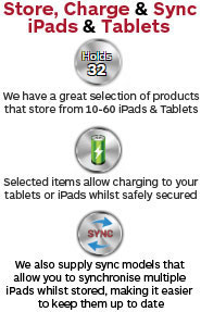 Store, Charge & Sync iPads