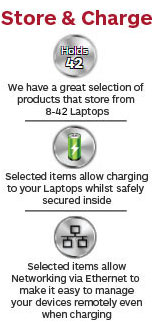 Store and Charge Laptops