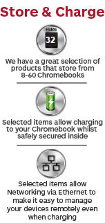 Store and Charge Chromebooks