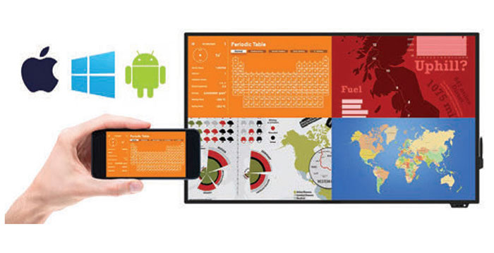 Casting from Mobile Devices to Touchscreen