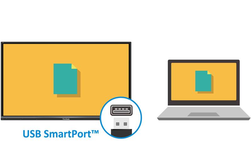 Shared USB Ports