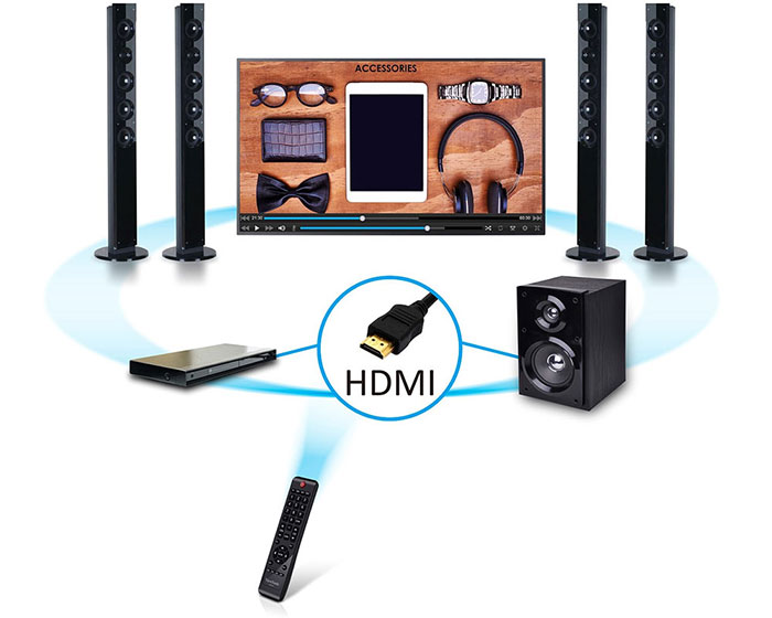 ViewSonic CDE9800 CEC HDMI